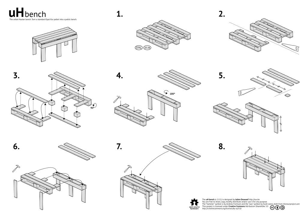 Tuinbank van pallets houten bankje zelf maken for Muebles con palets planos